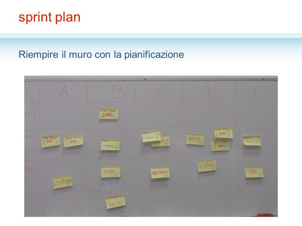sprint plan Riempire il muro con la pianificazione