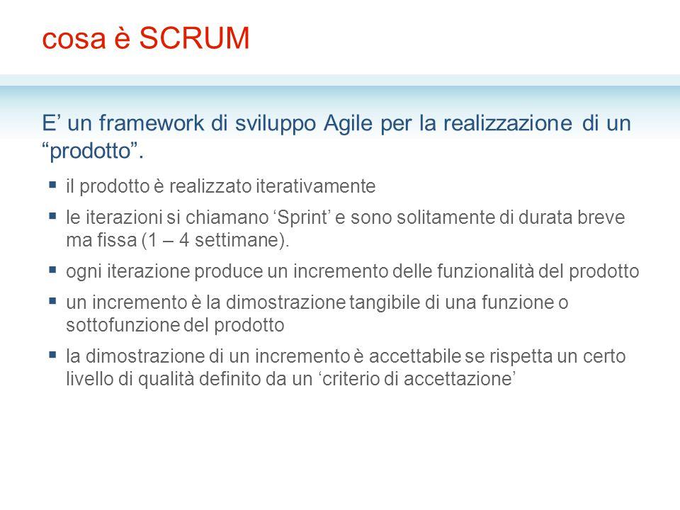 cosa è SCRUM E' un framework di sviluppo Agile per la realizzazione di un prodotto .