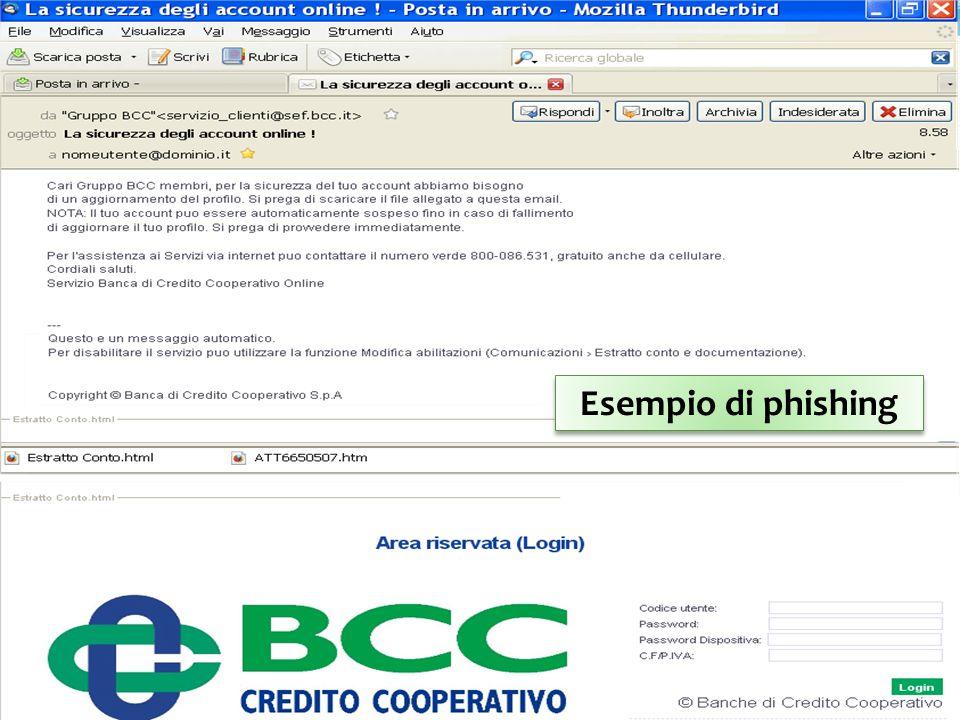 Esempio di phishing