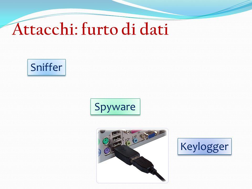 Attacchi: furto di dati Spyware Sniffer Keylogger