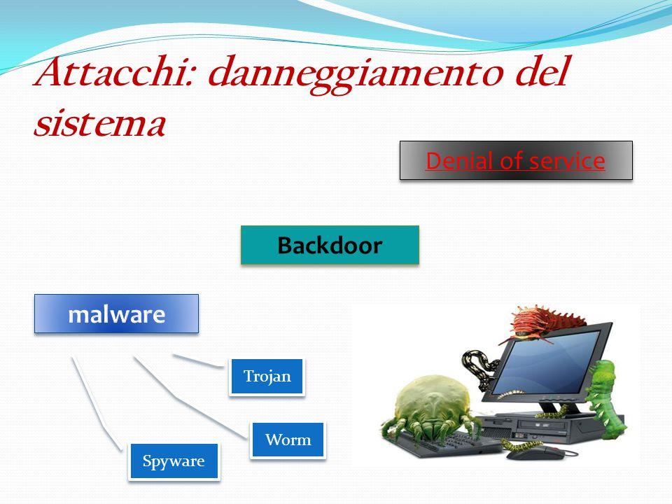 Attacchi: danneggiamento del sistema Denial of service Backdoor Trojan Worm Spyware