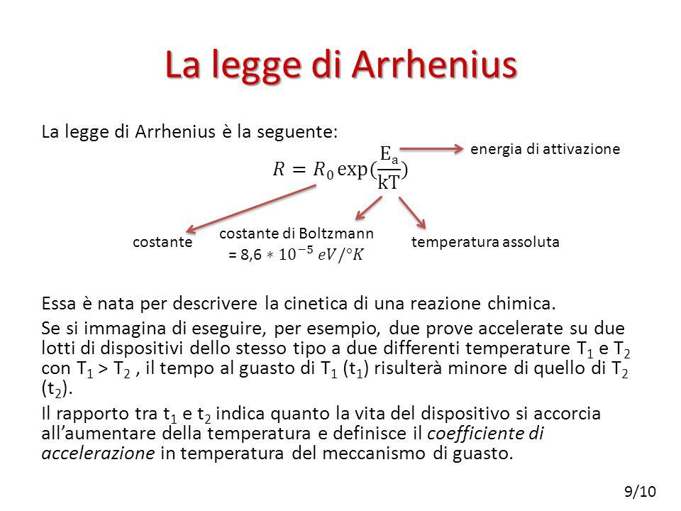 La legge di Arrhenius costante energia di attivazione temperatura assoluta 9/10