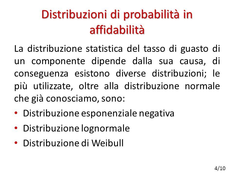 Distribuzioni di probabilità in affidabilità La distribuzione statistica del tasso di guasto di un componente dipende dalla sua causa, di conseguenza esistono diverse distribuzioni; le più utilizzate, oltre alla distribuzione normale che già conosciamo, sono: Distribuzione esponenziale negativa Distribuzione lognormale Distribuzione di Weibull 4/10