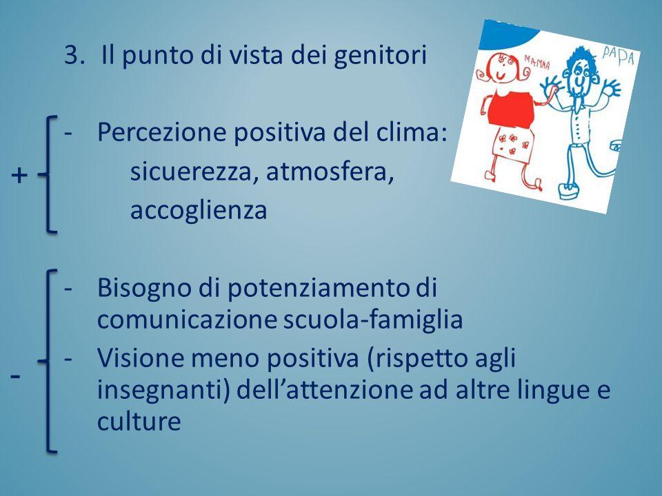 3.Il punto di vista dei genitori -Percezione positiva del clima: sicuerezza, atmosfera, accoglienza -Bisogno di potenziamento di comunicazione scuola-famiglia -Visione meno positiva (rispetto agli insegnanti) dell'attenzione ad altre lingue e culture + -