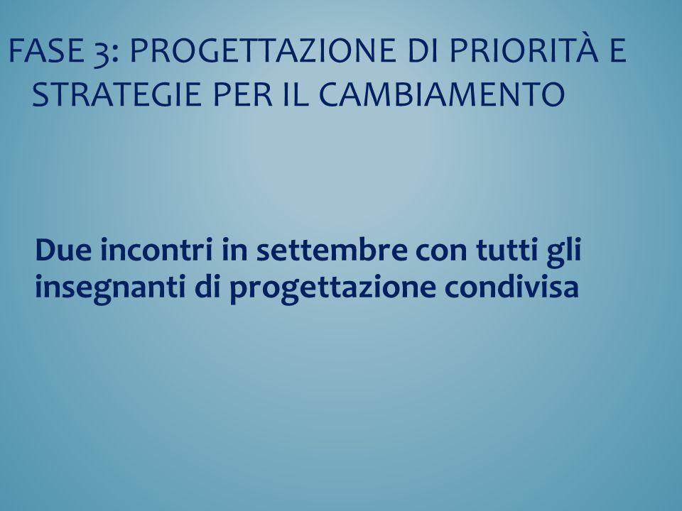 FASE 3: PROGETTAZIONE DI PRIORITÀ E STRATEGIE PER IL CAMBIAMENTO Due incontri in settembre con tutti gli insegnanti di progettazione condivisa