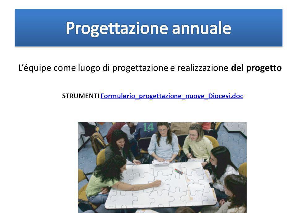 L'équipe come luogo di progettazione e realizzazione del progetto STRUMENTI Formulario_progettazione_nuove_Diocesi.docFormulario_progettazione_nuove_D