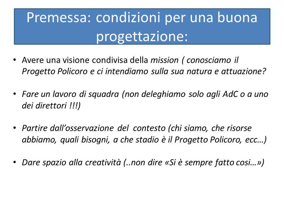 Premessa: condizioni per una buona progettazione: Avere una visione condivisa della mission ( conosciamo il Progetto Policoro e ci intendiamo sulla su
