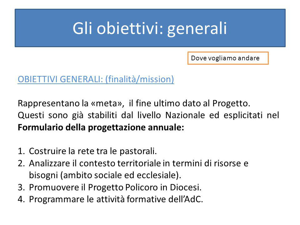 Gli obiettivi: generali OBIETTIVI GENERALI: (finalità/mission) Rappresentano la «meta», il fine ultimo dato al Progetto. Questi sono già stabiliti dal