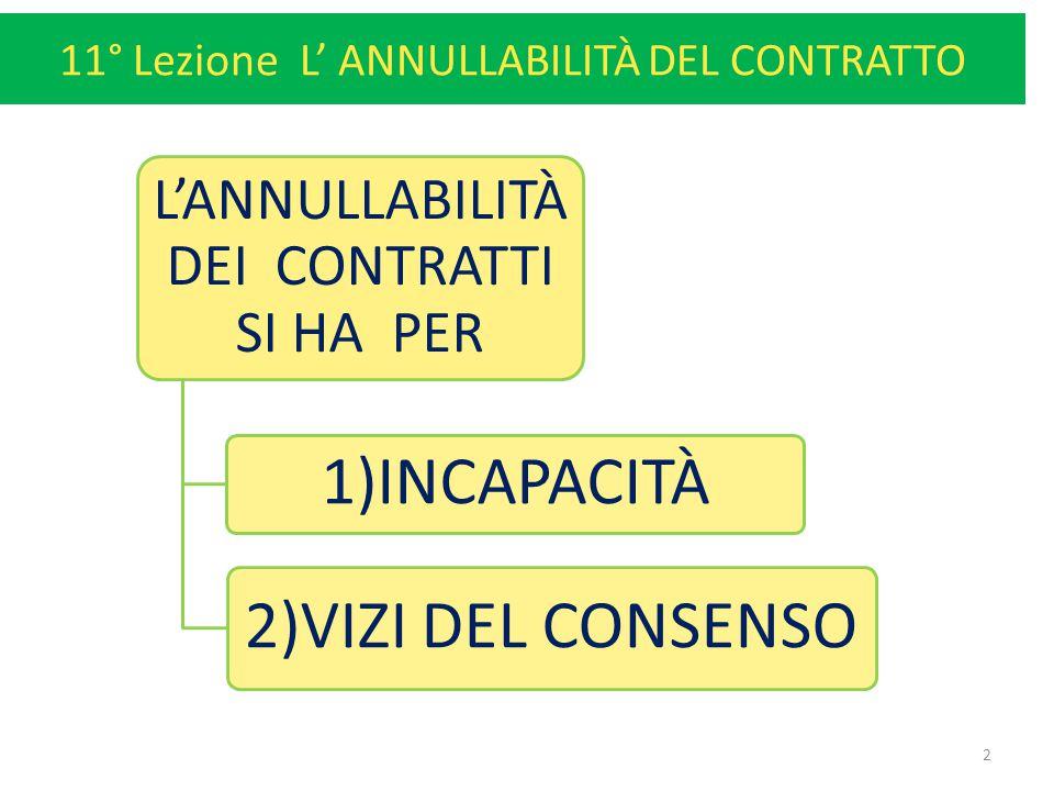 11° Lezione L' ANNULLABILITÀ DEL CONTRATTO 2 L'ANNULLABILITÀ DEI CONTRATTI SI HA PER 1)INCAPACITÀ 2)VIZI DEL CONSENSO