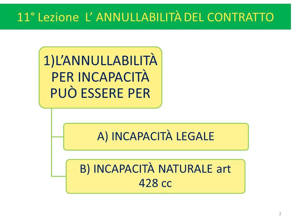 11° Lezione L' ANNULLABILITÀ DEL CONTRATTO 3 1)L'ANNULLABILIT À PER INCAPACITÀ PUÒ ESSERE PER A) INCAPACITÀ LEGALE B) INCAPACITÀ NATURALE art 428 cc