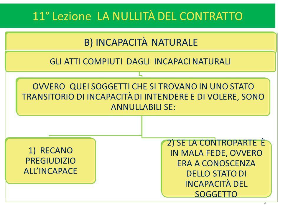 11° Lezione LA NULLITÀ DEL CONTRATTO 6 LA DIFFERENZA DI TRATTAMENTO TRA ANNULLABILITA' DEGLI ATTI COMPIUTI DA INCAPACI LEGALI E NATURALI è EVIDENTE: GLI INCAPACI LEGALI RICEVONO UNA PROTEZIONE INCONDIZIONATA GLI INCAPACI NATURALI UNA PROTEZIONE CONDIZIONATA ALL'ESISTENZA DI UN GRAVE PREGIUDIZIO E ALLA MALAFEDE DEL TERZO (LA BUONA FEDE SI PRESUME)