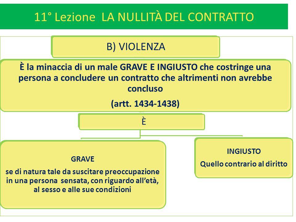 11° Lezione LA NULLITÀ DEL CONTRATTO 9 B) VIOLENZA È la minaccia di un male GRAVE E INGIUSTO che costringe una persona a concludere un contratto che altrimenti non avrebbe concluso (artt.