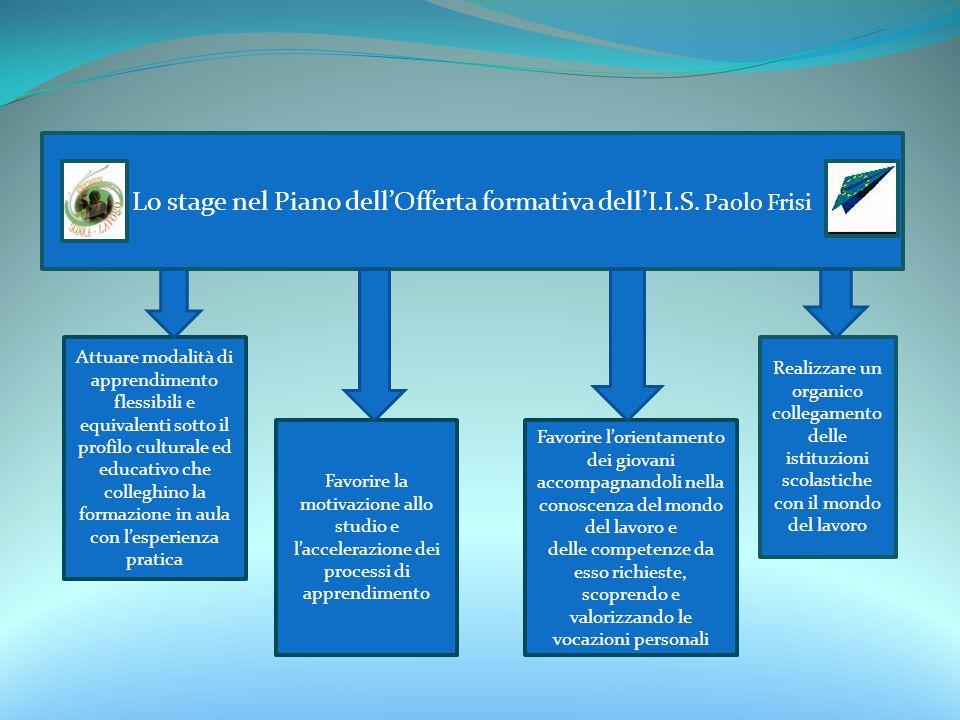 Lo stage nel Piano dell'Offerta formativa dell'I.I.S.