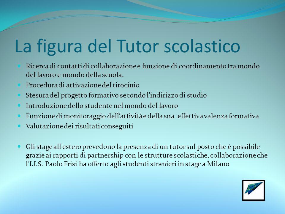 La figura del Tutor scolastico Ricerca di contatti di collaborazione e funzione di coordinamento tra mondo del lavoro e mondo della scuola.