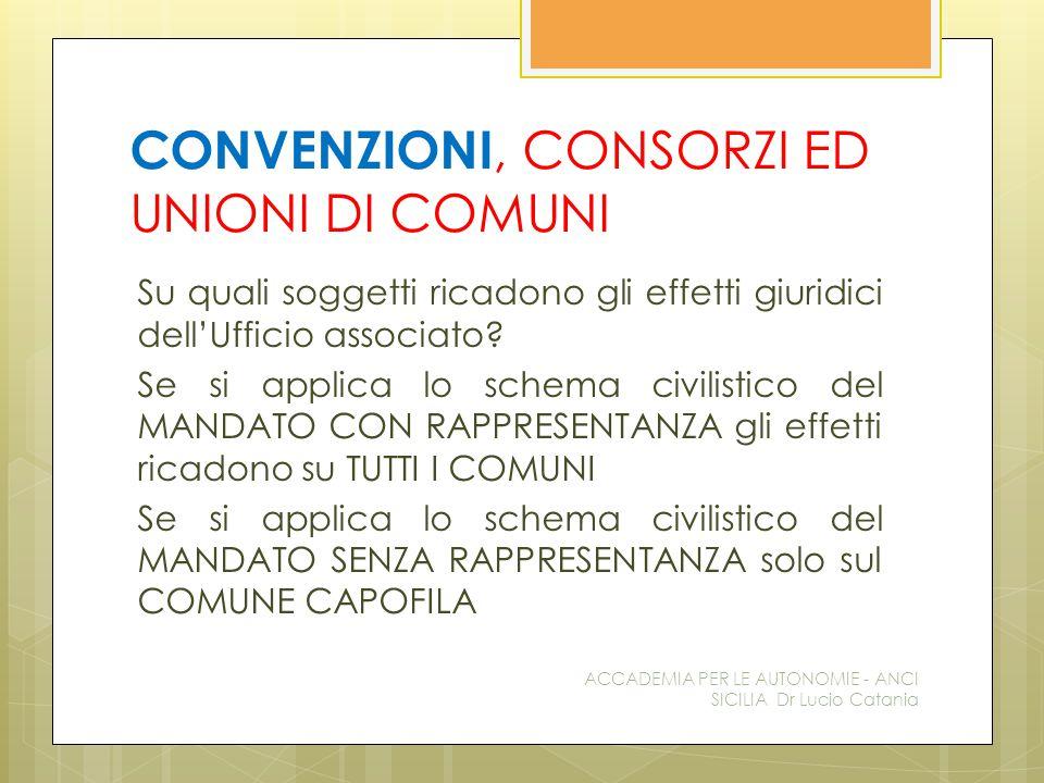 CONVENZIONI, CONSORZI ED UNIONI DI COMUNI Su quali soggetti ricadono gli effetti giuridici dell'Ufficio associato.
