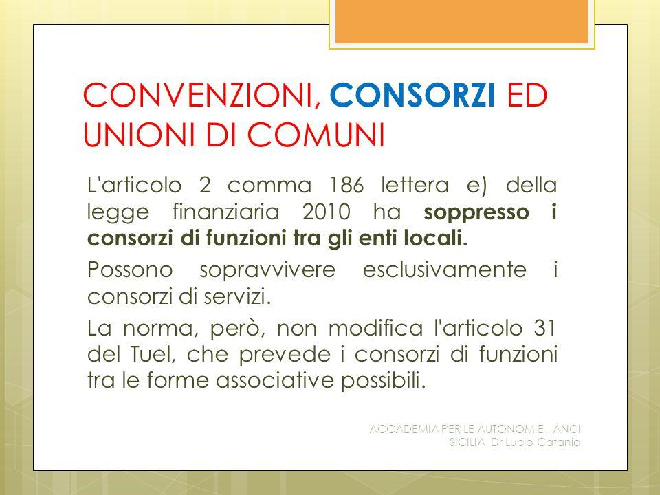 CONVENZIONI, CONSORZI ED UNIONI DI COMUNI L articolo 2 comma 186 lettera e) della legge finanziaria 2010 ha soppresso i consorzi di funzioni tra gli enti locali.