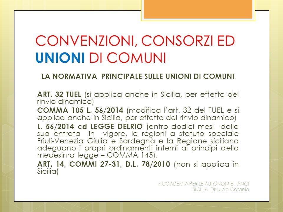 CONVENZIONI, CONSORZI ED UNIONI DI COMUNI LA NORMATIVA PRINCIPALE SULLE UNIONI DI COMUNI ART. 32 TUEL (si applica anche in Sicilia, per effetto del ri