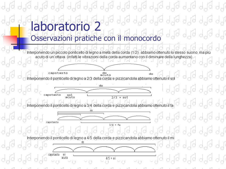 laboratorio 1 Osservazioni pratiche con il monocordo Esperimenti eseguiti : pizzicando la prima corda essa produce un certo tono che potrà essere acco