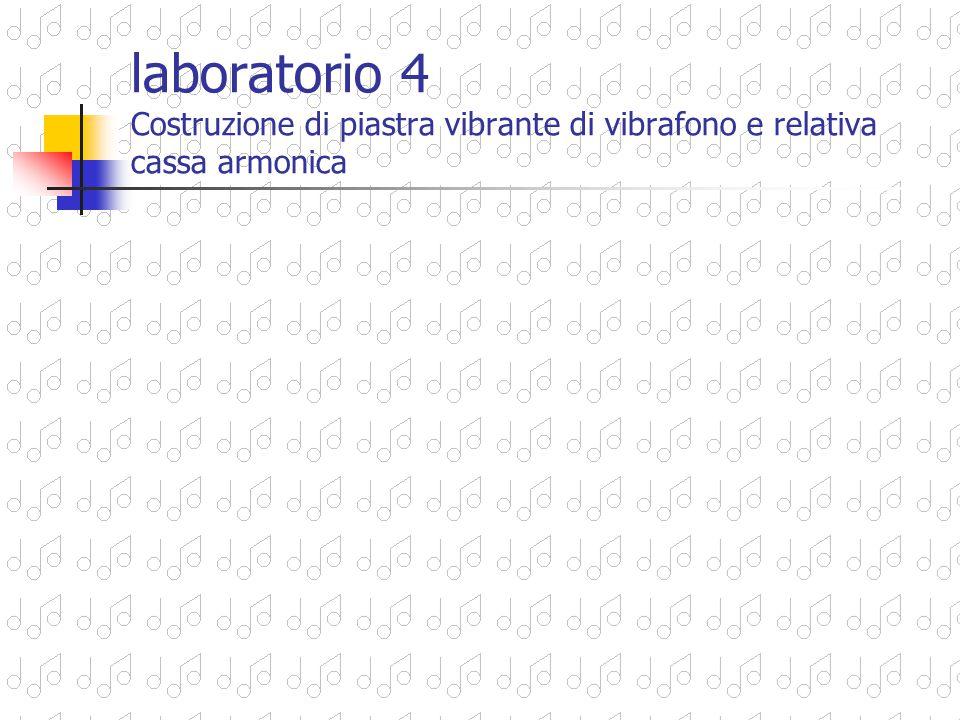 laboratorio 3 Costruzione di canne d'organo L = lunghezza canna V = velocità del suono (340m/s)  frequenza ( 440 Hz per il La) X = diametro canna o l