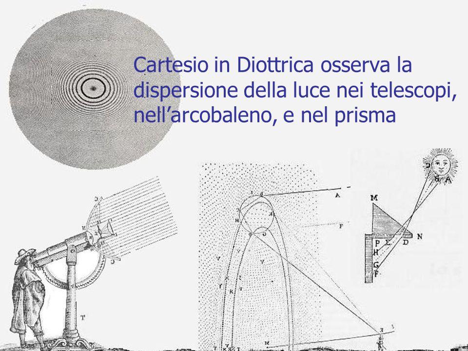 L'occhio dell'osservatore riceve l'immagine luminosa rifratta della matita La mente induce l'osservatore a credere di vedere in linea retta … una mati