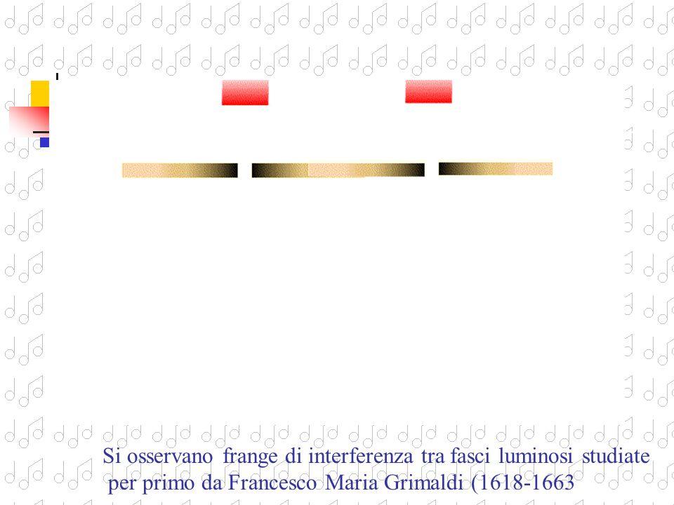 Un fronte d'onda che superi una fenditura può essere diffratto se la fessura è sufficientemente piccola (se cioè la sua dimensione non è trascurabile