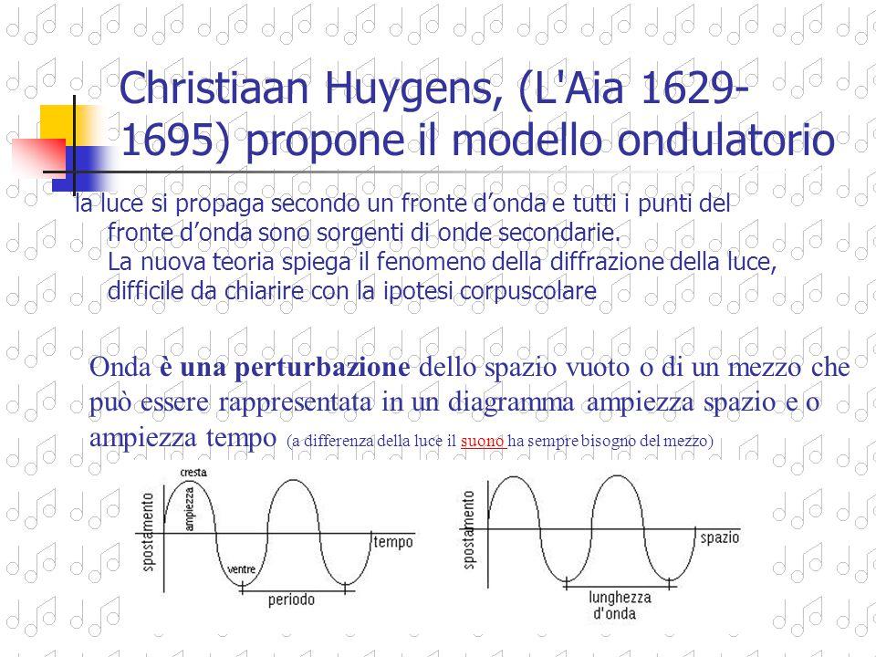 Si osservano frange di interferenza tra fasci luminosi studiate per primo da Francesco Maria Grimaldi (1618-1663
