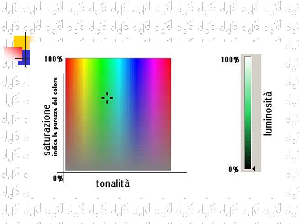 Teoria sottrattiva Teoria della percezione visiva nella sovrapposizione di colori Sovrapponendo colori ciano, magenta, giallo e nero ( CMYK colori pri