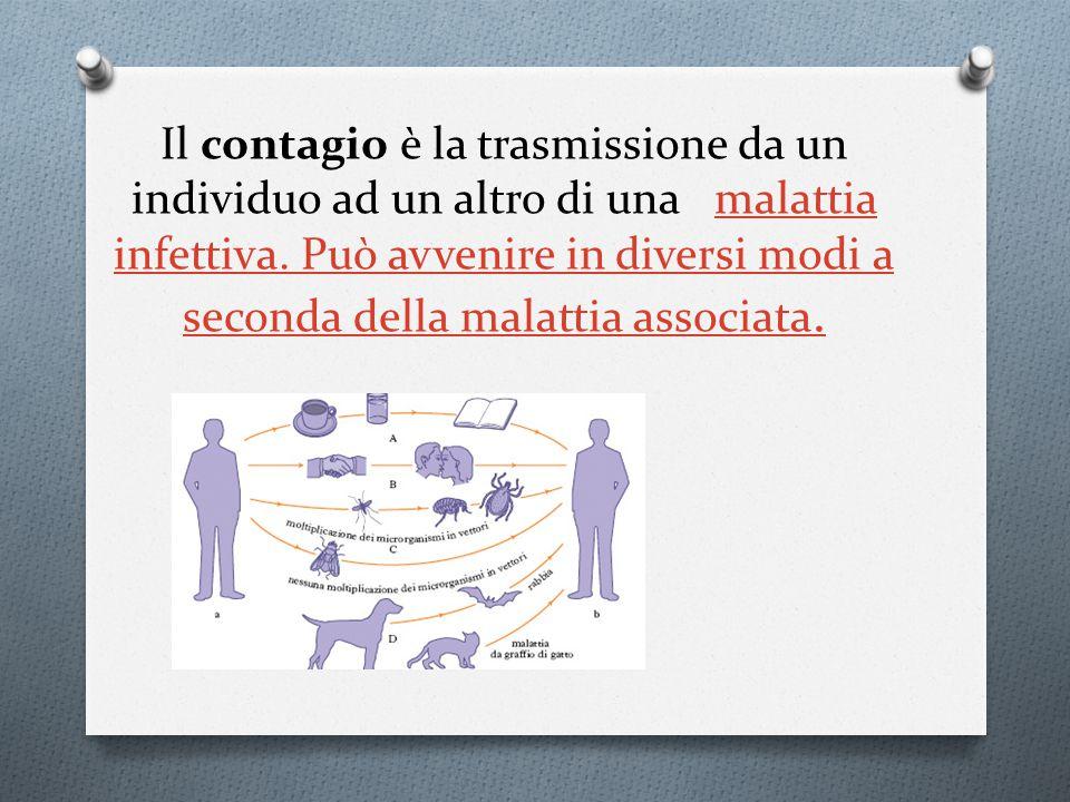 O La trasmissione avviene sempre attraverso un mezzo di qualche tipo, come le feci o il sangue, che fa da tramite tra l organismo infetto e quello sano.