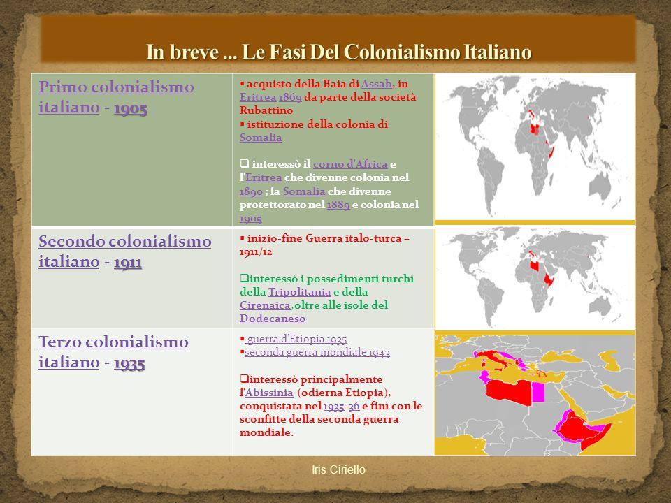 1905 Primo colonialismo italiano1905 Primo colonialismo italiano - 19051905  acquisto della Baia di Assab, in Eritrea 1869 da parte della società Rub
