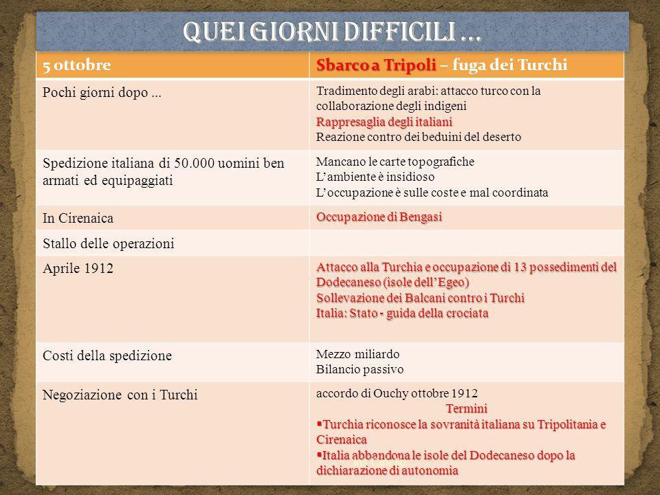 5 ottobre Sbarco a Tripoli Sbarco a Tripoli – fuga dei Turchi Pochi giorni dopo... Tradimento degli arabi: attacco turco con la collaborazione degli i