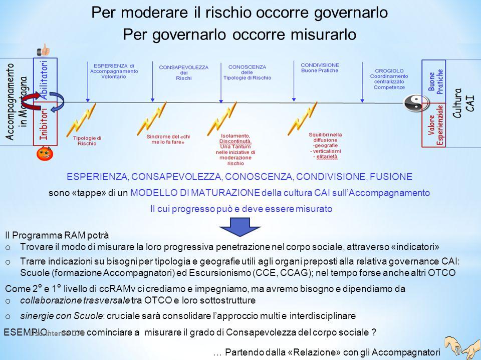 ESPERIENZA, CONSAPEVOLEZZA, CONOSCENZA, CONDIVISIONE, FUSIONE sono «tappe» di un MODELLO DI MATURAZIONE della cultura CAI sull'Accompagnamento Per moderare il rischio occorre governarlo o Trarre indicazioni su bisogni per tipologia e geografie utili agli organi preposti alla relativa governance CAI: Scuole (formazione Accompagnatori) ed Escursionismo (CCE, CCAG); nel tempo forse anche altri OTCO Come 2° e 1° livello di ccRAMv ci crediamo e impegniamo, ma avremo bisogno e dipendiamo da o collaborazione trasversale tra OTCO e loro sottostrutture ESEMPIO: …come cominciare a misurare il grado di Consapevolezza del corpo sociale .