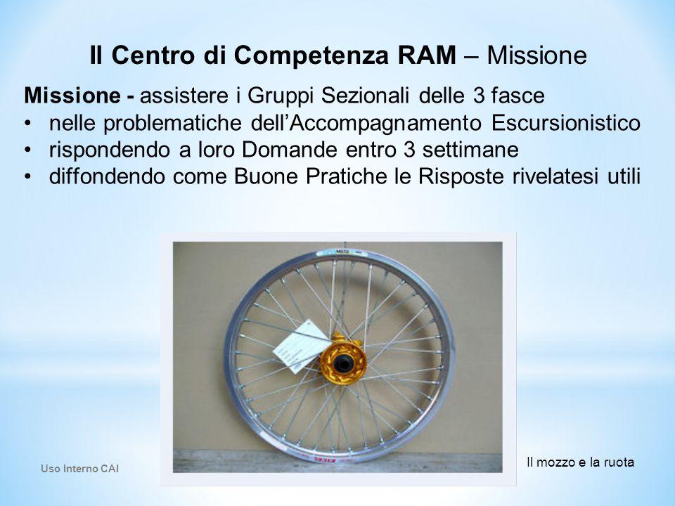 Il Centro di Competenza RAM – Missione Missione - assistere i Gruppi Sezionali delle 3 fasce nelle problematiche dell'Accompagnamento Escursionistico rispondendo a loro Domande entro 3 settimane diffondendo come Buone Pratiche le Risposte rivelatesi utili Il mozzo e la ruota Uso Interno CAI