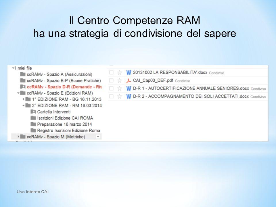  Le Edizioni del Programma RAM – eventi periodici Le Edizioni RAM sono Giornate di studio interattive per soddisfare «fino ad esaurimento» la domanda di consapevolezza per TUTTI gli Accompagnatori: ➢ Titolati (dagli AE in su) ➢ Qualificati (sezionali ASE, ASE/s) ➢ o Incaricati Ne sono state pianificate almeno 5 fino al 2° semestre 2015: Sono a rotazione a «trazione» Escursionismo, Esc Senior, AG Sono previste 2 geografie: CAI Bergamo (Palamonti) ma non solo per il Nord CAI Roma (ma non solo) per CMI Uso Interno CAI