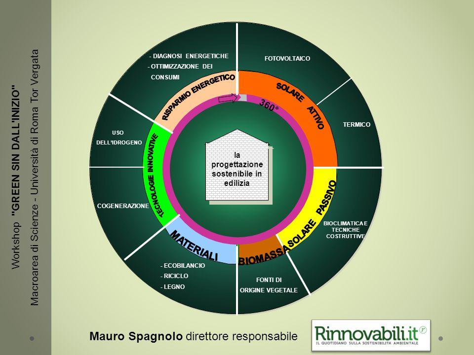 FOTOVOLTAICO TERMICO BIOCLIMATICA E TECNICHE COSTRUTTIVE - DIAGNOSI ENERGETICHE - OTTIMIZZAZIONE DEI CONSUMI USO DELL'IDROGENO COGENERAZIONE - ECOBILANCIO - RICICLO - LEGNO FONTI DI ORIGINE VEGETALE la progettazione sostenibile in edilizia 360° Workshop GREEN SIN DALL INIZIO Macroarea di Scienze - Università di Roma Tor Vergata Mauro Spagnolo direttore responsabile