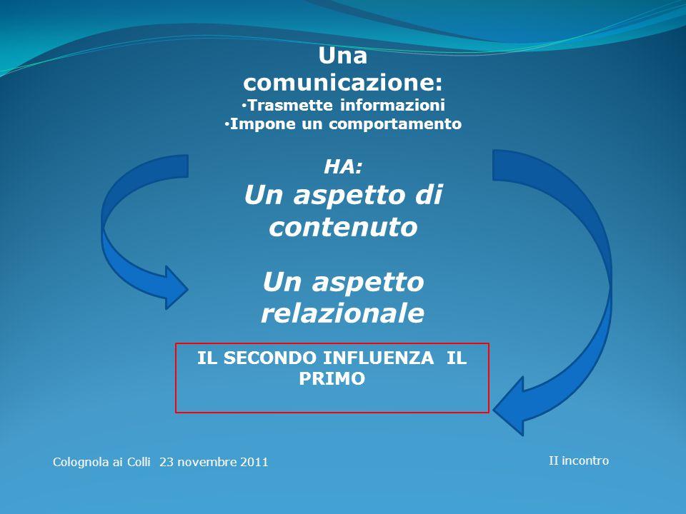 Colognola ai Colli 23 novembre 2011 II incontro Una comunicazione: Trasmette informazioni Impone un comportamento HA: Un aspetto di contenuto Un aspetto relazionale IL SECONDO INFLUENZA IL PRIMO