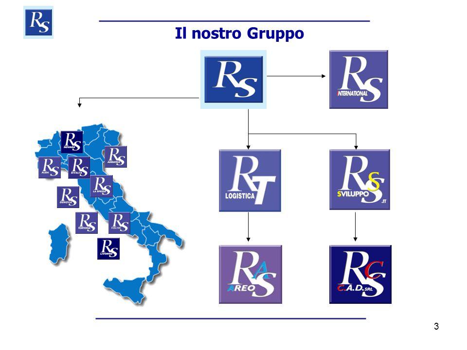 3 Il nostro Gruppo