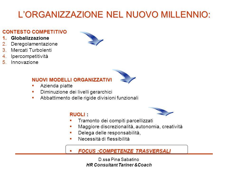 D.ssa Pina Sabatino HR Consultant Tariner &Coach L'ORGANIZZAZIONE NEL NUOVO MILLENNIO: CONTESTO COMPETITIVO 1.Globalizzazione 2.Deregolamentazione 3.M