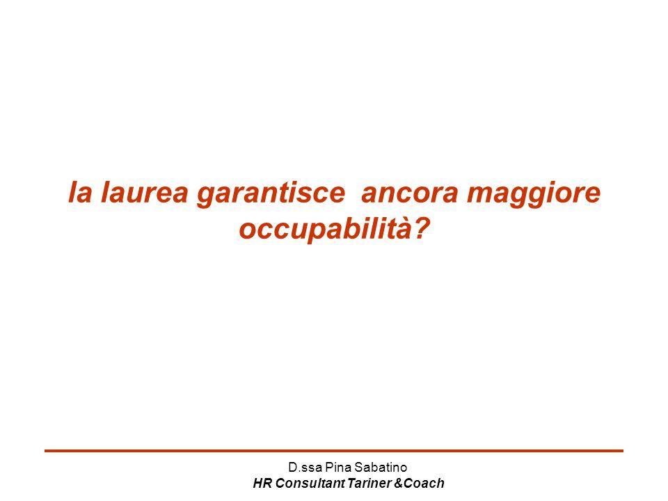 D.ssa Pina Sabatino HR Consultant Tariner &Coach la laurea garantisce ancora maggiore occupabilità?