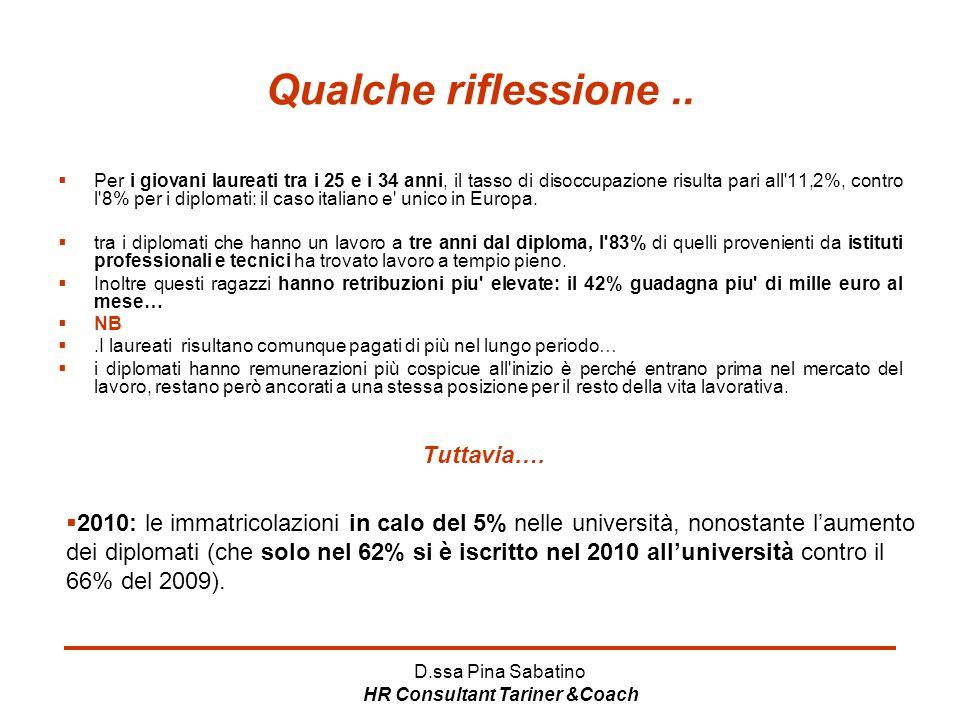 D.ssa Pina Sabatino HR Consultant Tariner &Coach Qualche riflessione..  Per i giovani laureati tra i 25 e i 34 anni, il tasso di disoccupazione risul