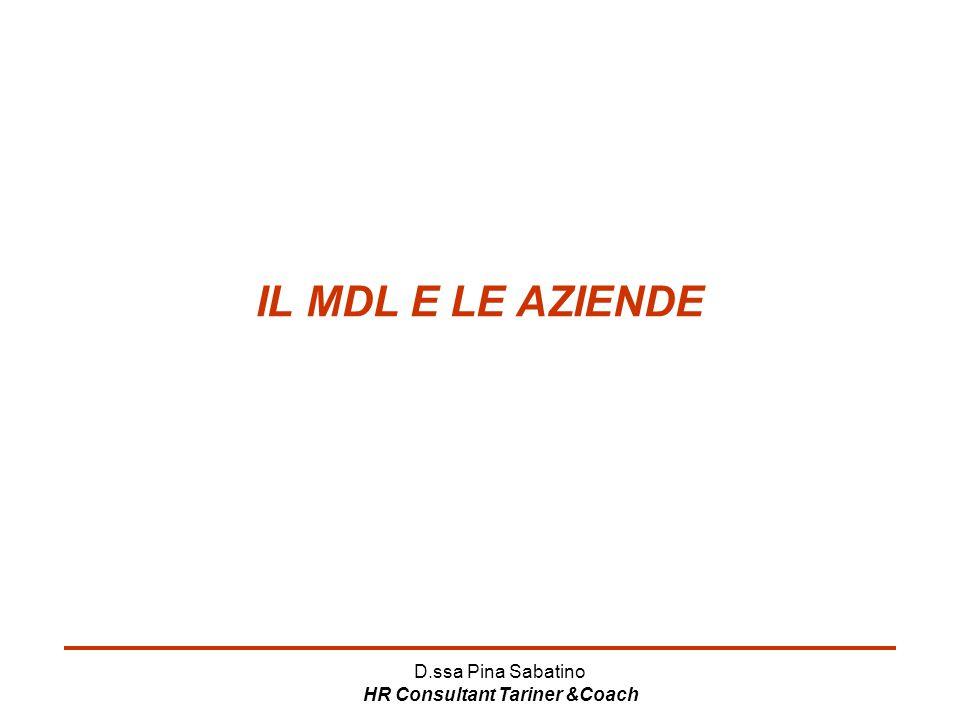 D.ssa Pina Sabatino HR Consultant Tariner &Coach IL MDL E LE AZIENDE