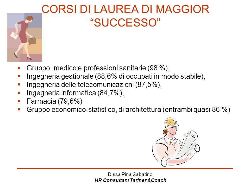 """D.ssa Pina Sabatino HR Consultant Tariner &Coach CORSI DI LAUREA DI MAGGIOR """"SUCCESSO""""  Gruppo medico e professioni sanitarie (98 %),  Ingegneria ge"""