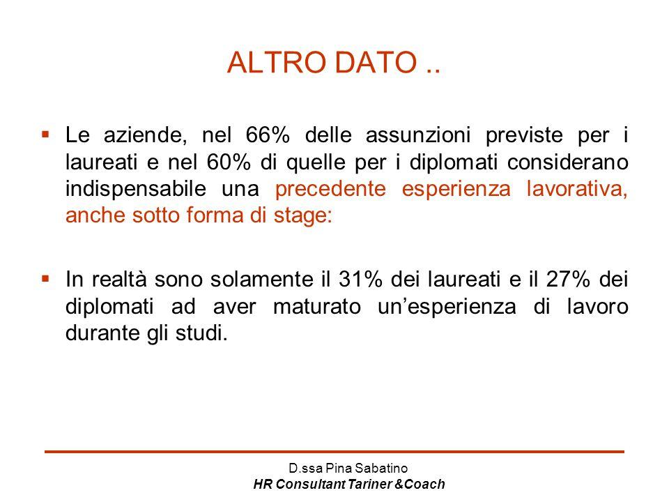 D.ssa Pina Sabatino HR Consultant Tariner &Coach ALTRO DATO..  Le aziende, nel 66% delle assunzioni previste per i laureati e nel 60% di quelle per i