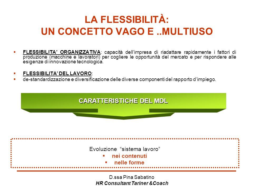 D.ssa Pina Sabatino HR Consultant Tariner &Coach LA FLESSIBILITÀ: UN CONCETTO VAGO E..MULTIUSO  FLESSIBILITA' ORGANIZZATIVA: capacità dell'impresa di
