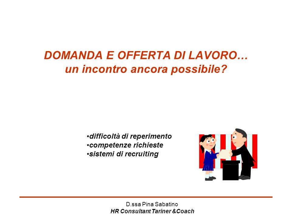 D.ssa Pina Sabatino HR Consultant Tariner &Coach DOMANDA E OFFERTA DI LAVORO… un incontro ancora possibile? difficoltà di reperimento competenze richi