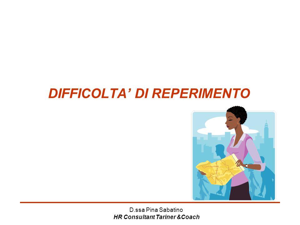 D.ssa Pina Sabatino HR Consultant Tariner &Coach DIFFICOLTA' DI REPERIMENTO