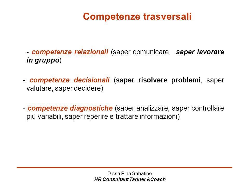D.ssa Pina Sabatino HR Consultant Tariner &Coach Competenze trasversali - competenze relazionali (saper comunicare, saper lavorare in gruppo) - compet