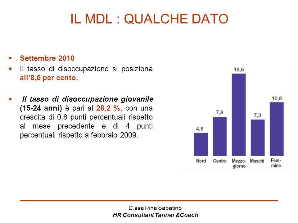 D.ssa Pina Sabatino HR Consultant Tariner &Coach IL MDL : QUALCHE DATO  Settembre 2010  Il tasso di disoccupazione si posiziona all'8,5 per cento. 