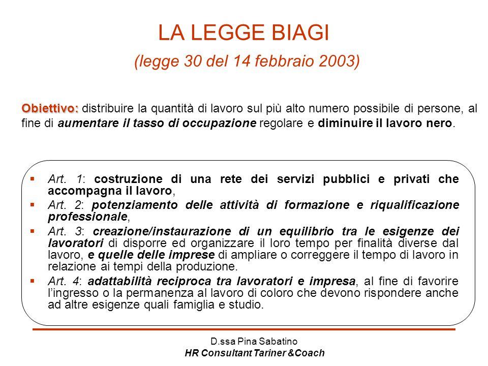 D.ssa Pina Sabatino HR Consultant Tariner &Coach LA LEGGE BIAGI (legge 30 del 14 febbraio 2003)  Art. 1: costruzione di una rete dei servizi pubblici