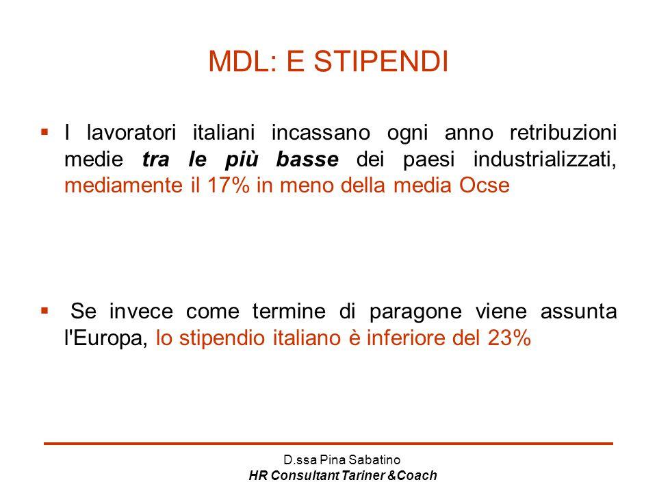 D.ssa Pina Sabatino HR Consultant Tariner &Coach MDL: E STIPENDI  I lavoratori italiani incassano ogni anno retribuzioni medie tra le più basse dei p