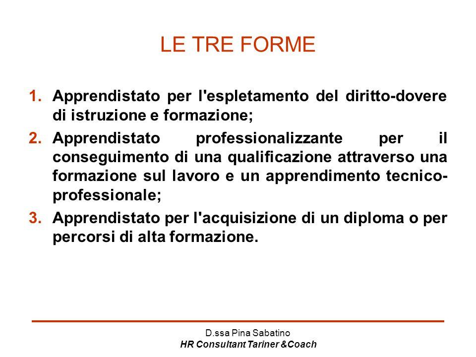 D.ssa Pina Sabatino HR Consultant Tariner &Coach LE TRE FORME 1.Apprendistato per l'espletamento del diritto-dovere di istruzione e formazione; 2.Appr